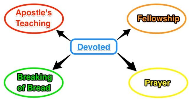 4 Devotions